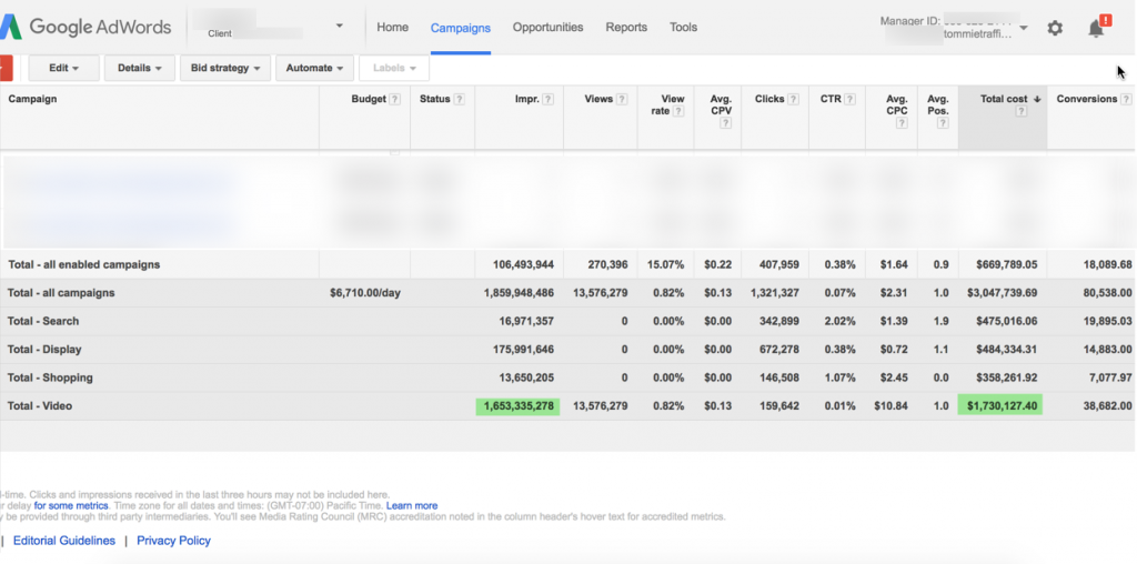 Profitably spending $1.7M on YouTube Ads for 1 of my Big Budget clients